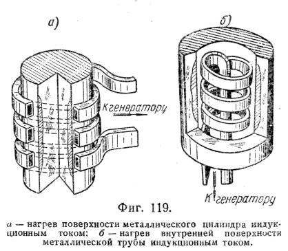 119, а показана схема нагрева