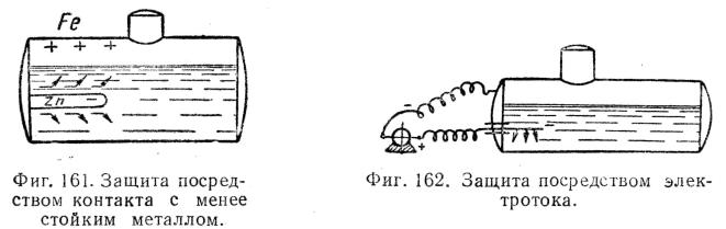 162 показана схема соединения