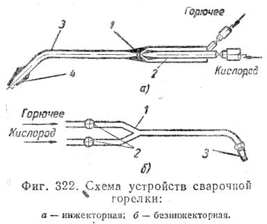 322, б представлена схема