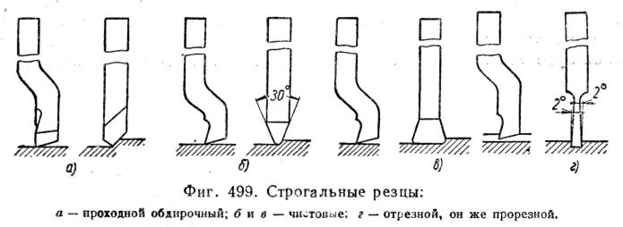 Схема токарных резцов