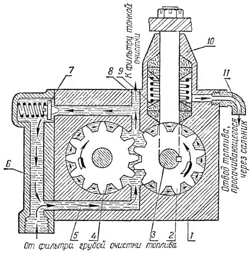 Схема подкачивающего насоса