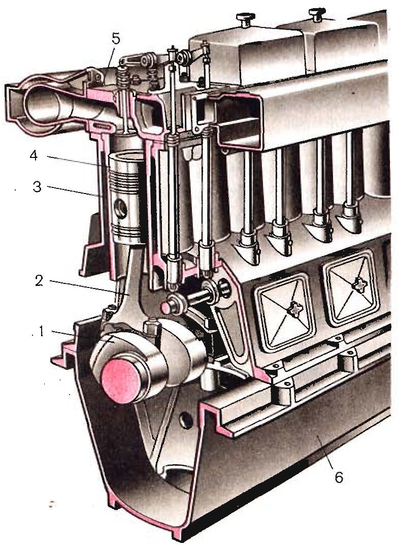 Принцип дизельного двигателя Привет Студент  Принцип дизельного двигателя