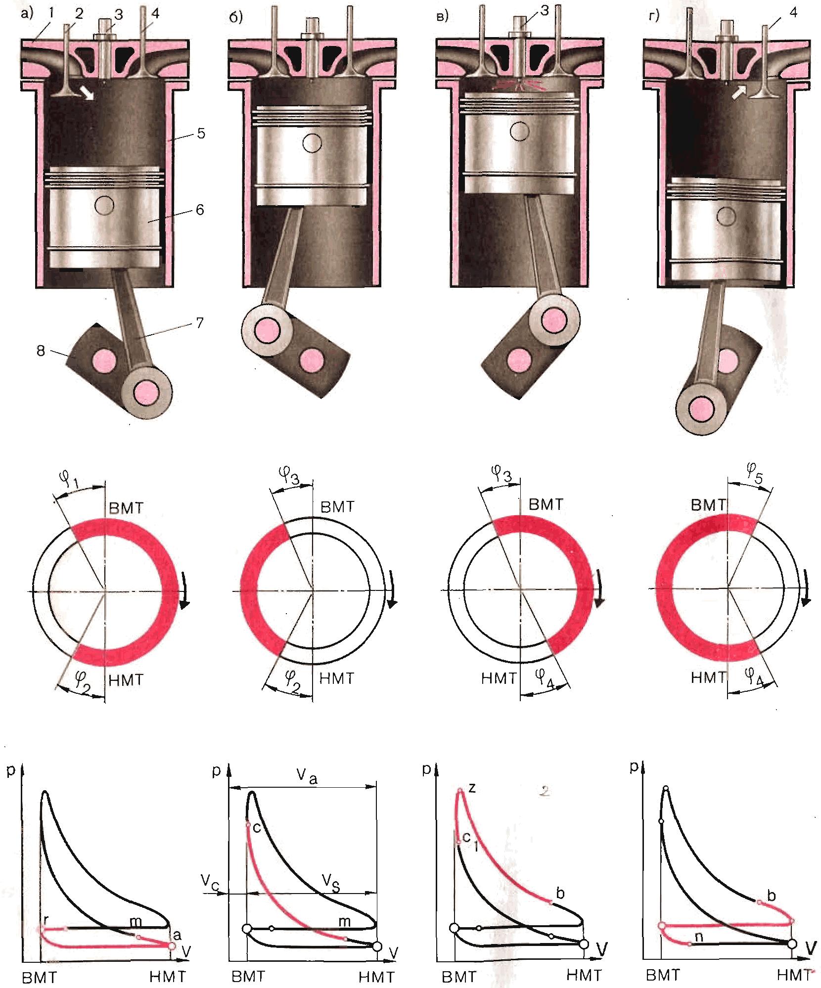 Дизельный двигатель принцип работы видео скачать