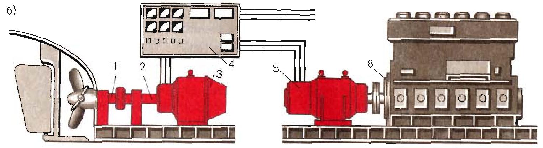 Схемы валопровода