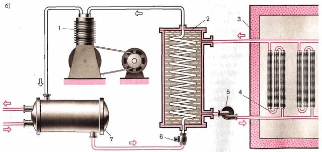 Схемы холодильных агрегатов
