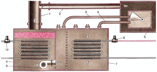 Схема двухканальной СКВ