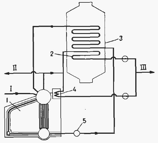 Огнетрубный теплообменник купить теплообменники для газовых котлов