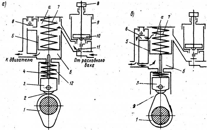 схема топливоподкачивающего