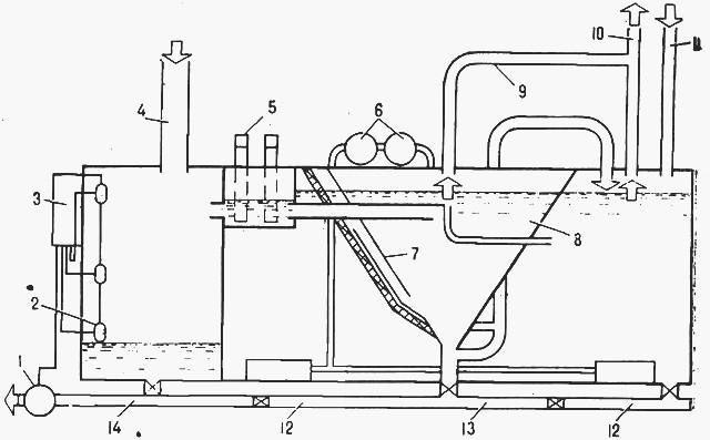 Обработка сточных вод и сжигание мусора на судах Привет Студент  Установка биологической очистки сточных вод