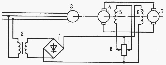 1 - выпрямитель; 2 - трансформатор; 3 - приводной двигатель переменного тока; 4 - генератор постоянного тока; 5.