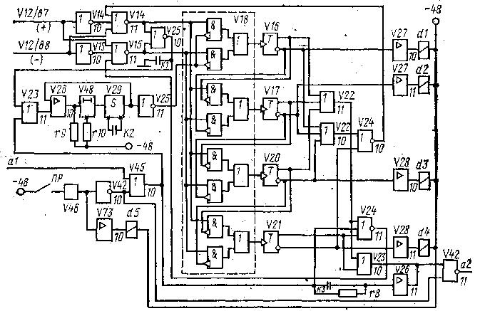 Центральная часть схемы