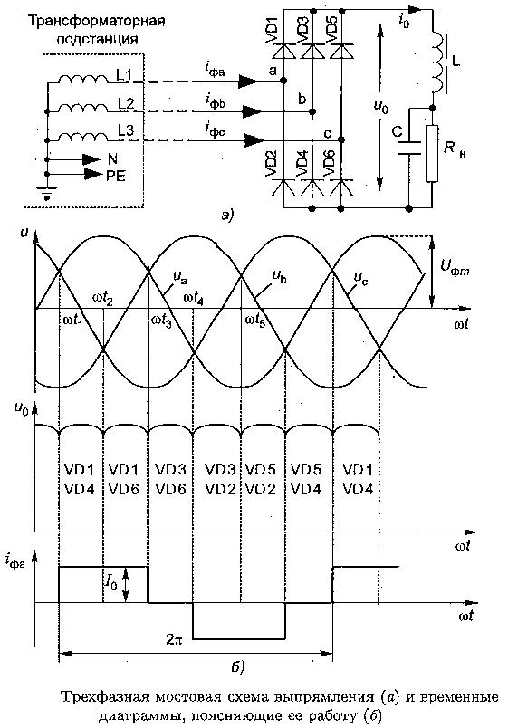 трехфазной мостовой схеме
