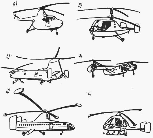 вертолета соосной схемы