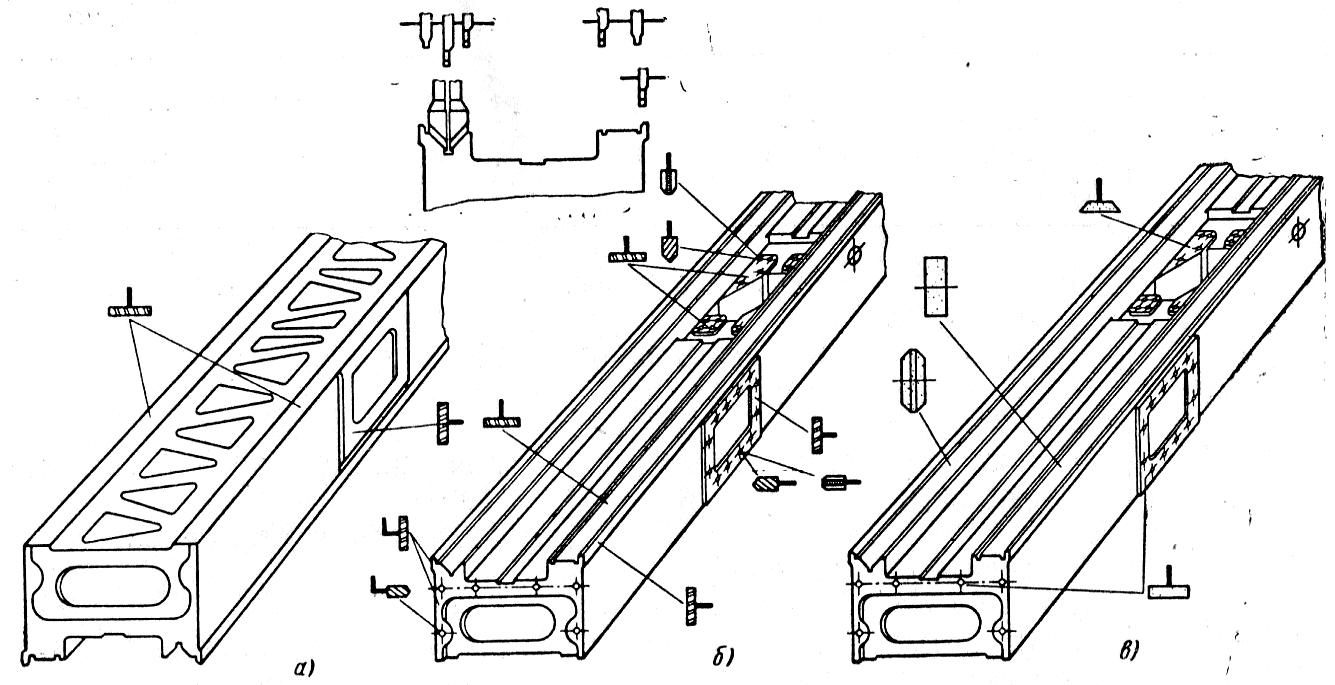 Рис. 15.  Схема предварительной обработки станины на фрезерно-строгальном станке.