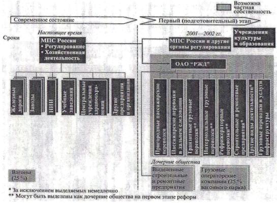 Реферат сооружения и устройства железнодорожного транспорта 7952