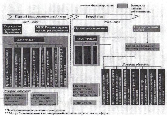 Реферат сооружения и устройства железнодорожного транспорта 6669