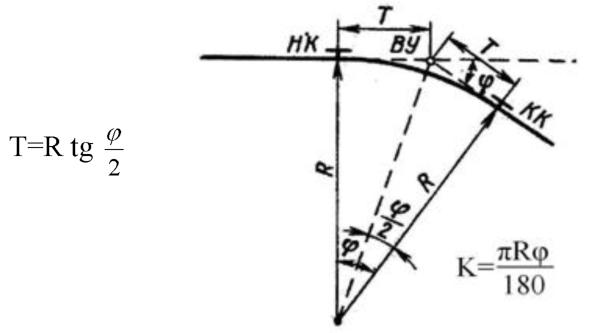 материала Шерсть радиус кривой пути вычислить термобелье