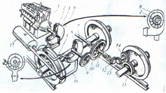 Рисунок 2 Схема
