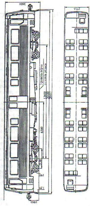 перспективы дизель - поезд