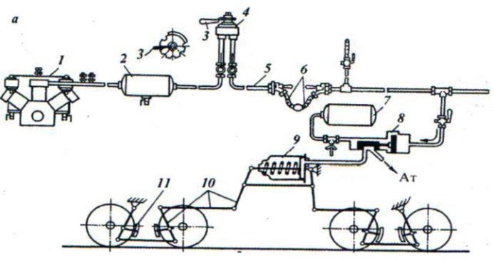Рисунок 5 Схема