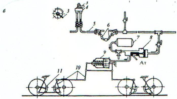 5 Схема автоматического
