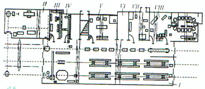 Рисунок 9 План вагонного депо: