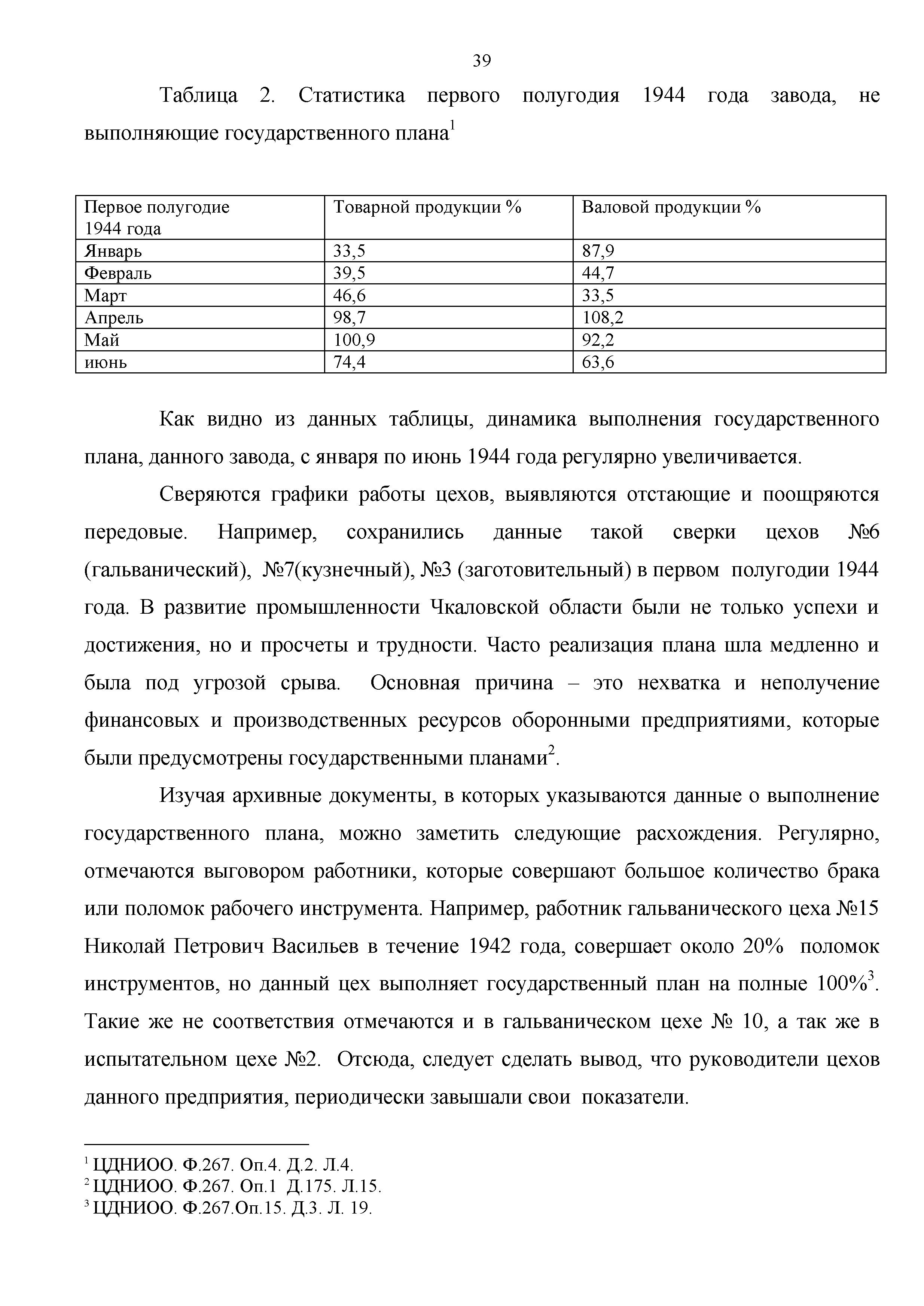 Район в годы великой отечественной войны дипломная работа 7248