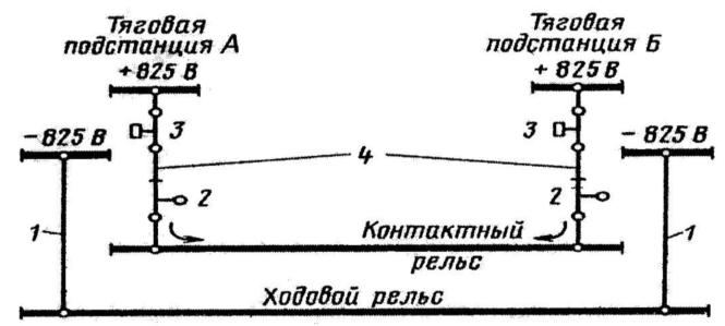 Рисунок 11 Схема прохождения