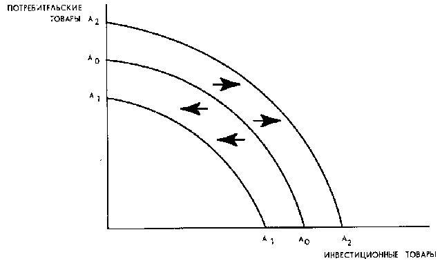 Сущность и структура финансового капитала предприятия