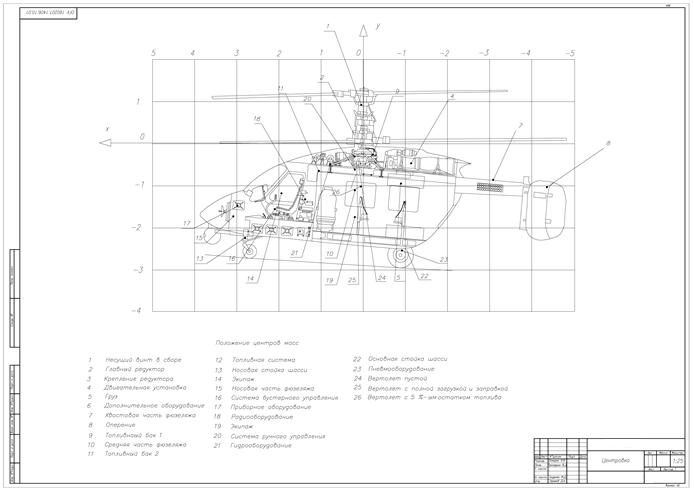 вертолет на базе Ка-226,