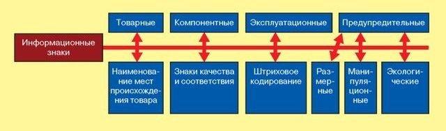 закон о ввозе товара с товарным знаком