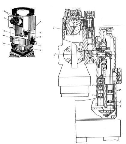 Теодолит Т30М - технический.  Выпускается в рудничном исполнении.  Конструкция вертикальной оси вращения теодолита...