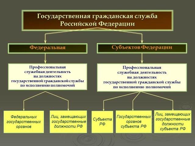 Основные положения стратегии охраны здоровья населения РФ на