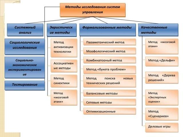 Law Dissertation Structure