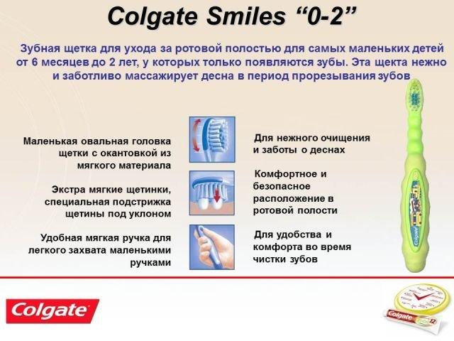 Третичная профилактика кариеса зубов