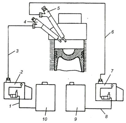 Схема системы подачи в камеру