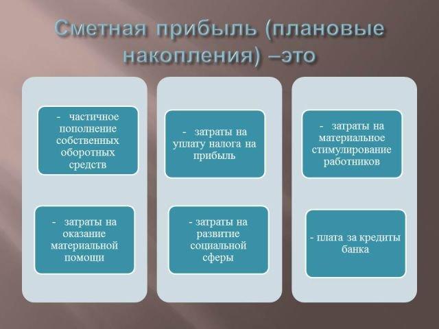 Государственные нормативы в области