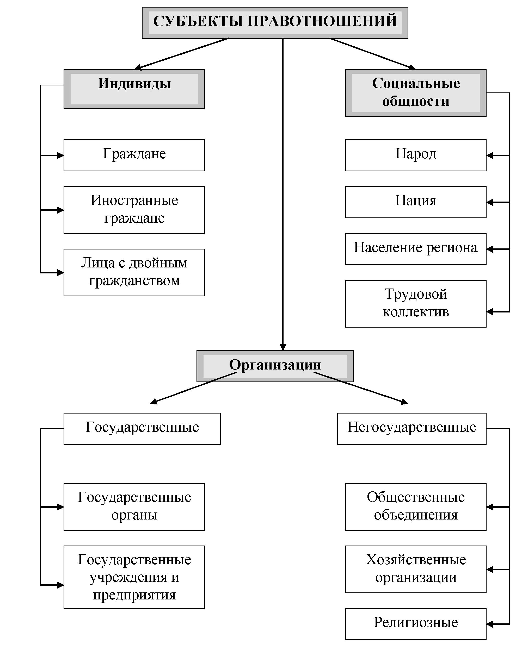 Нормы Труда Курсовая Работа