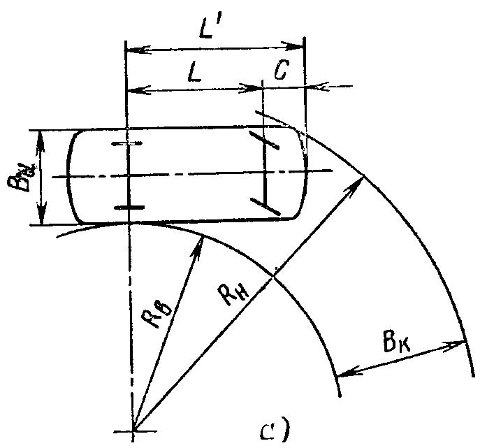 Рисунок 2 - Динамический