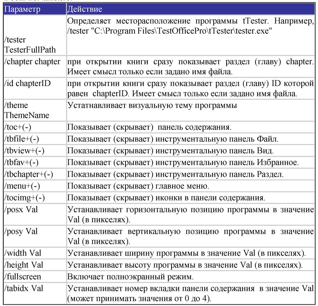 Отчет по производственной практике землеустройство 6874