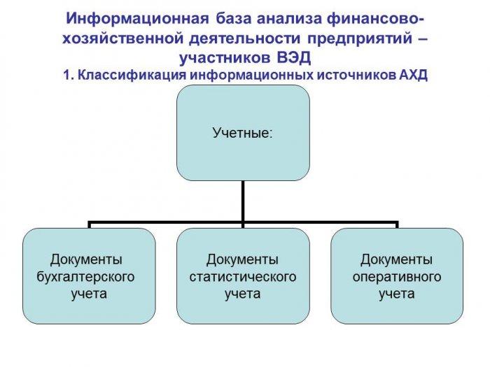 Учебно методический комплекс по