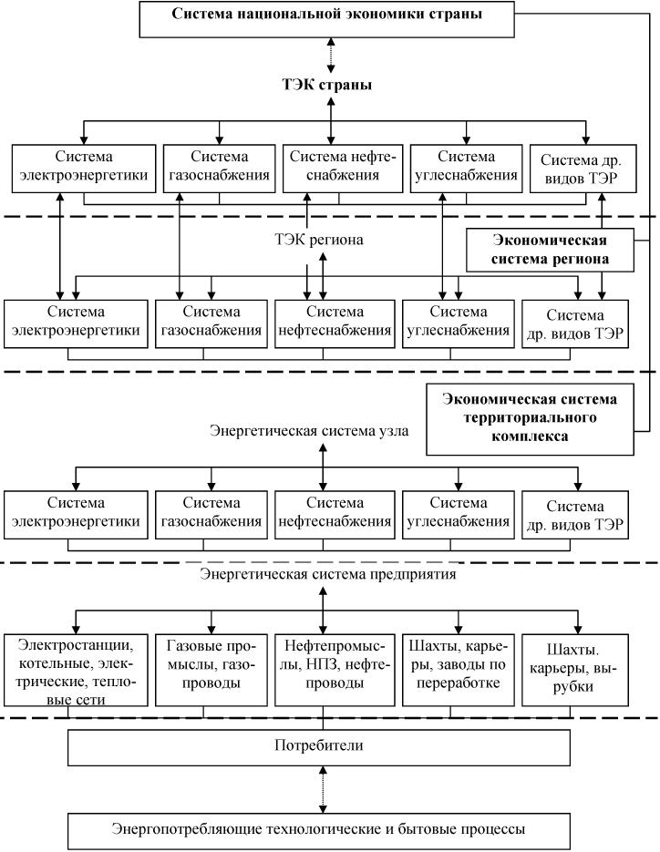 схема системы ТЭК