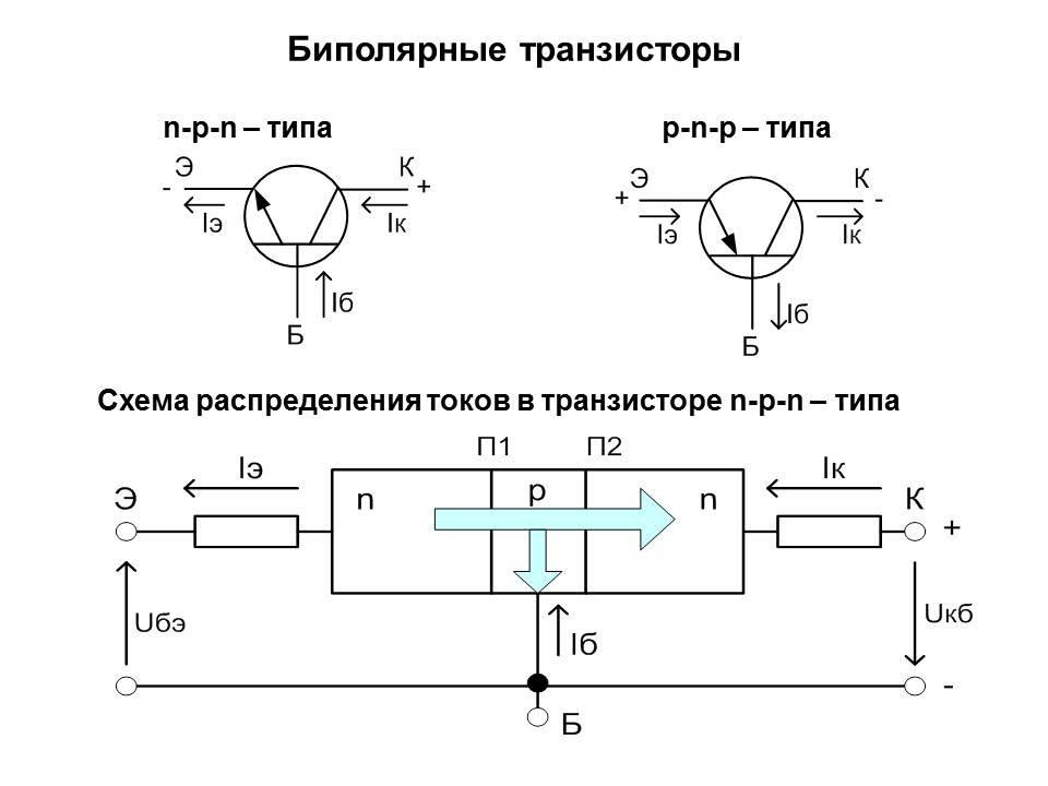 Metric Units)