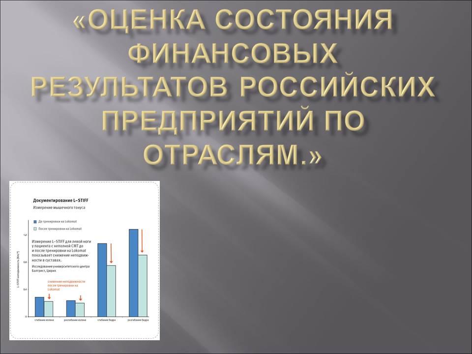 Отчет по практике Анализ деятельности строительной