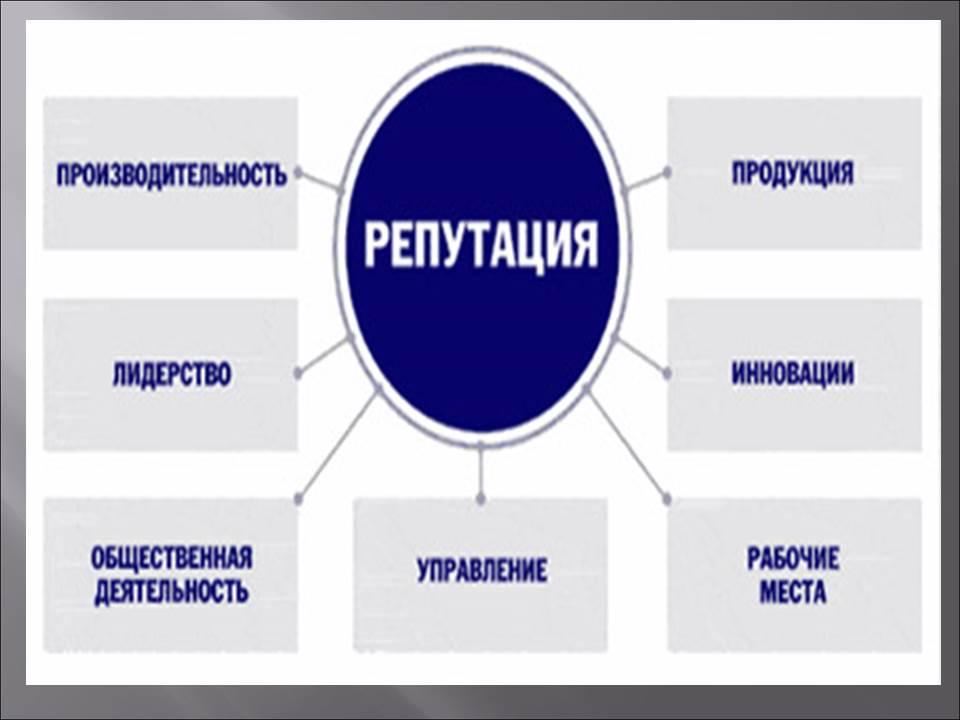 Презентация Нематериальные активы Привет Студент  Презентация Нематериальные активы