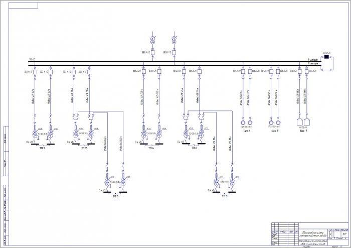 Проектирование системы