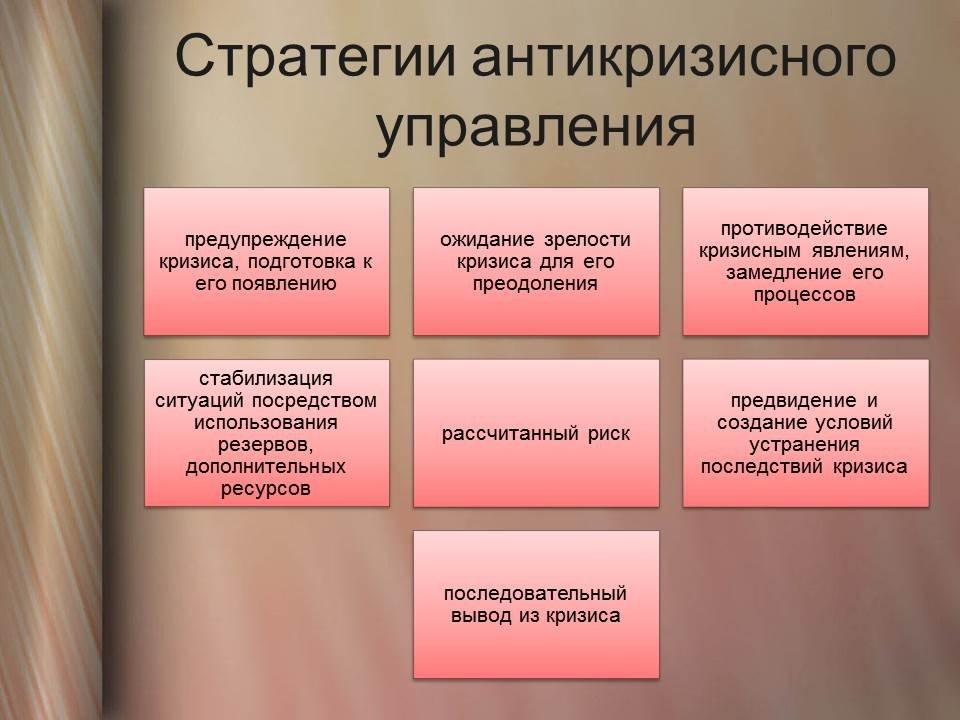 Презентация на тему Антикризисное управление Привет Студент  Презентация на тему Антикризисное управление