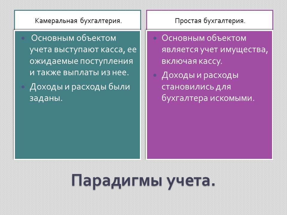 презентация на тему паразиты в организме человека