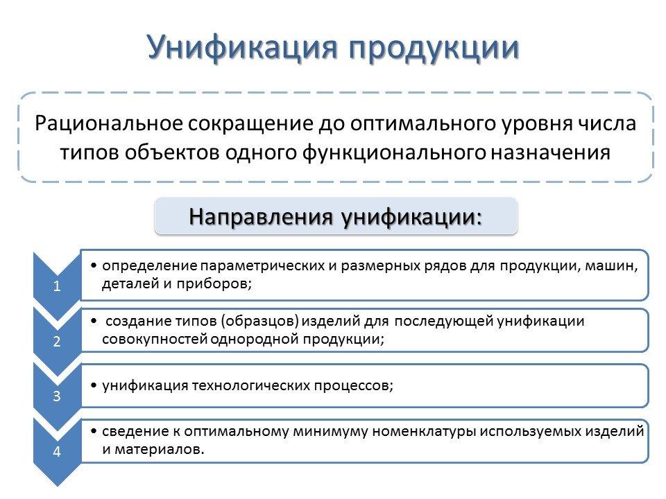 отчет по производственной практике пп 02.01 38.02.01