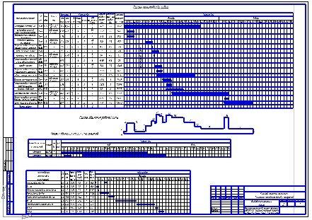 Гидравлический расчет теплообменника теплотехника газовая колонка vector замена теплообменника